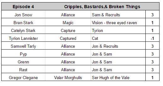 1-4-cripplesbastardsandbrokenthings