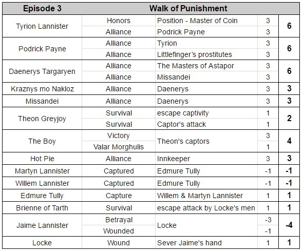 3.3-WalkOfPunishment
