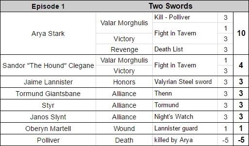 4.1-Two Swords