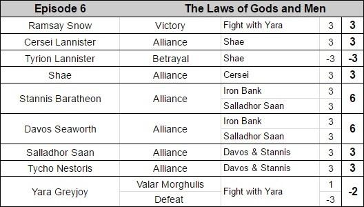 4.6-TheLawsOfGods&Men