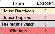 5.1-Teams
