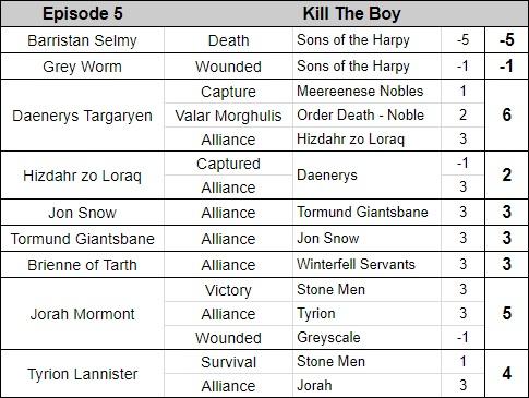 5.5-KillTheBoy