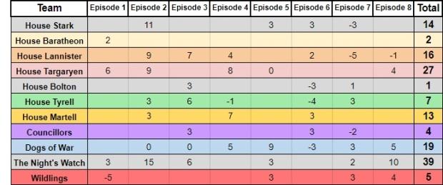 5.8-House Teams